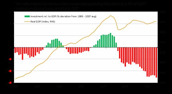 ECB-QE-risks-lacking-scale-1